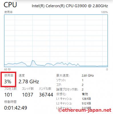 ethereum mining rig CPU