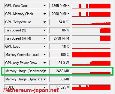ethereum mining rig GPU