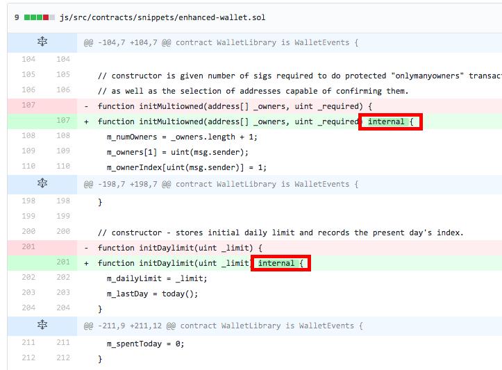 Parity Multisig Bug Code